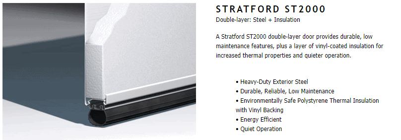 "alt=""Stratford 2000 construction of the door"""