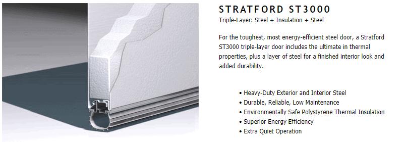 "alt="" Amarr stratford 3000 door construction diagram"""